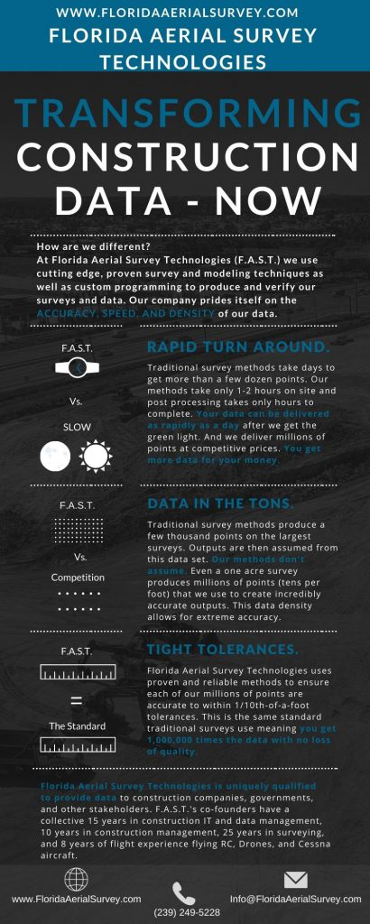 drone_surveying_infographic
